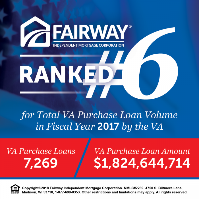 Bold white text that says ranked #6 for total VA purchase loan volume in fiscal year 2017 by the VA over a blue faded background and an American flag